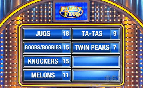 You'll Wish You Were On Family Feud for This One!